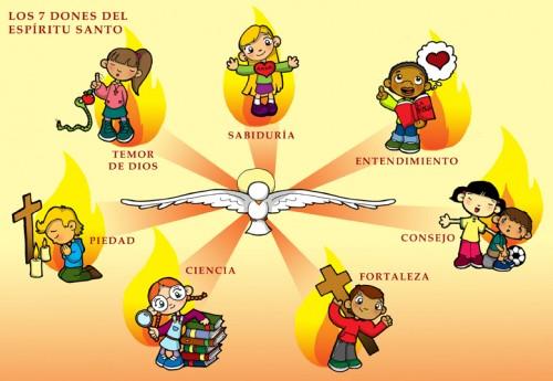 dones espiritu santo e1377128450250 Imágenes para evangelizar a niños